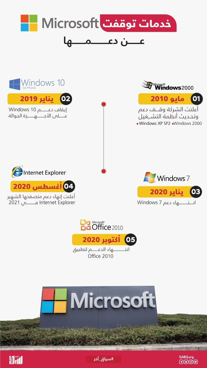 """في السنوات الماضية، أوقفت شركة """"مايكروسوفت"""" عملاق البرمجيات دعم عدد من خدماتها التقنية، وتطبيقات اعتاد المستخدمون عليها.. إليكم أبرزها.  #سياق_آخر"""
