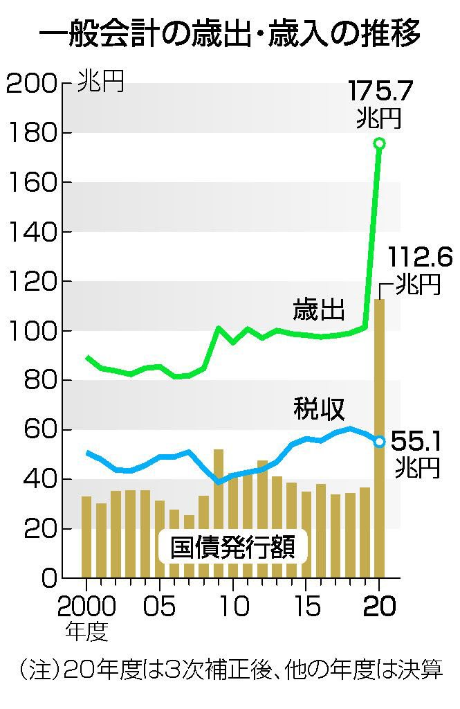 国民皆保険 Photo,国民皆保険 Twitter Trend : Most Popular Tweets