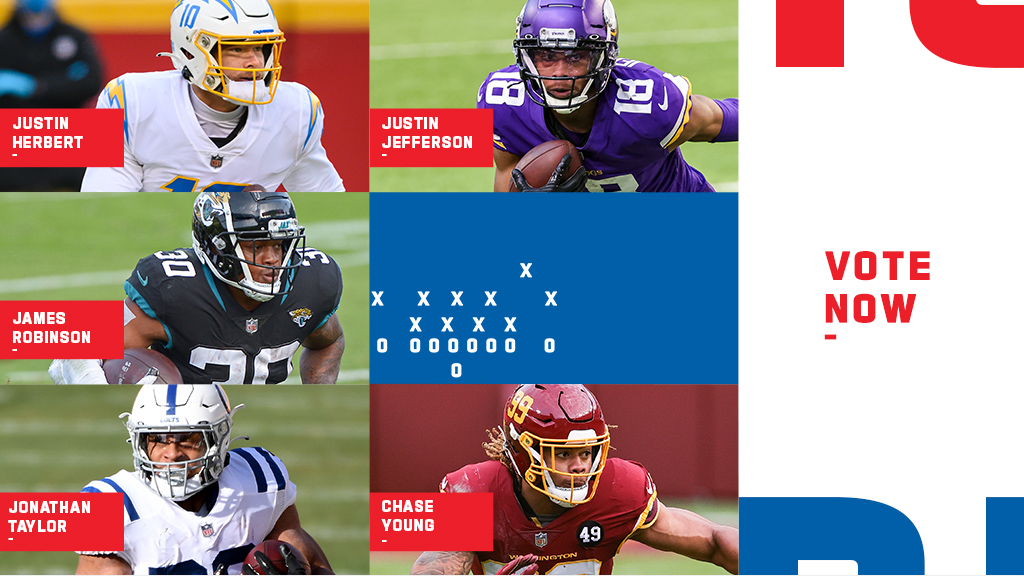 Who should win the @Pepsi Rookie of the Year?  TWEET to vote: #PepsiROY + Player Name/Twitter handle