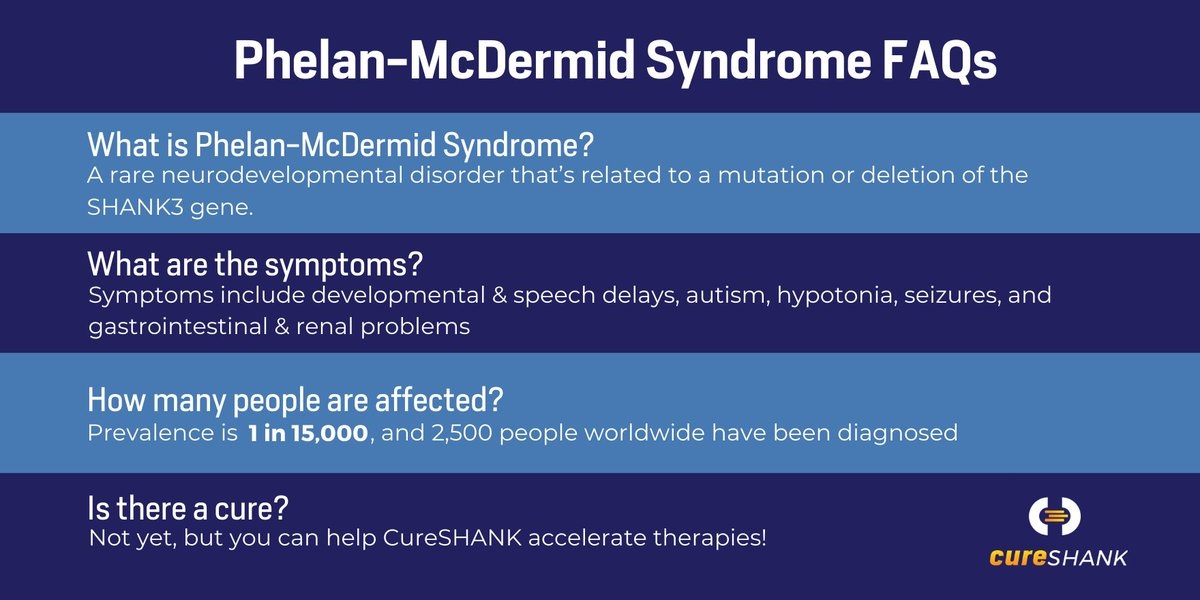 What is Phelan-McDermid Syndrome? What are its symptoms? How many people are affected? These are questions that caregivers of individuals with #PhelanMcDermidSyndrome hear all of the time.   Caregivers — RT to help raise #awareness of this #raredisease.