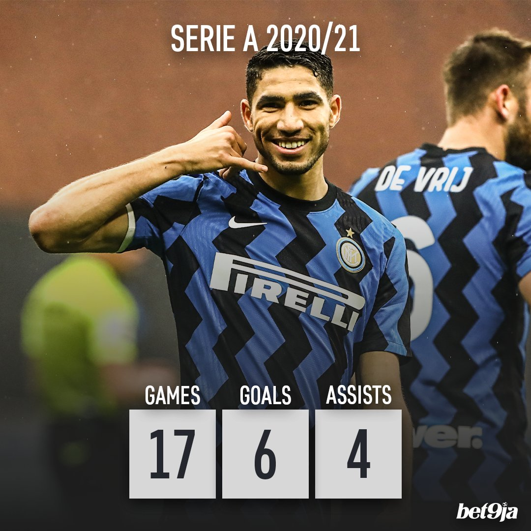 Achraf Hakimi is clearly settling in well in Italy ⚫🔵 Best wing-back in world football? 🤩