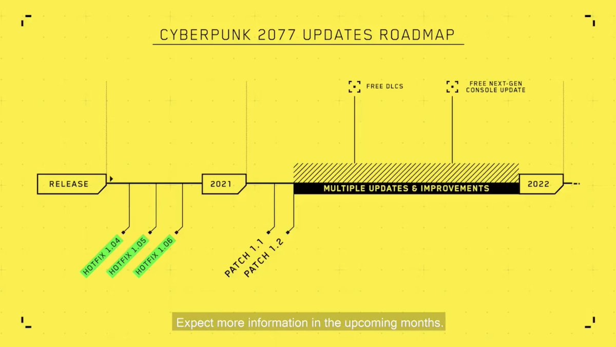 The next-gen update for Cybeprunk 2077 will not arrive until the second half of 2021.