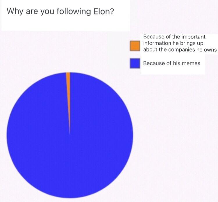 @elonmusk
