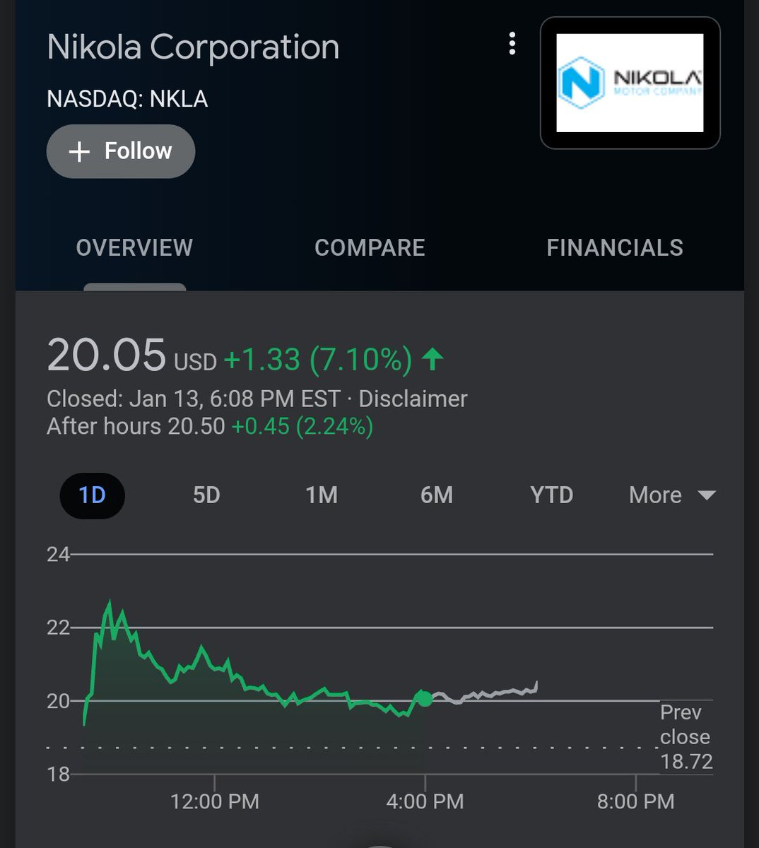 If I had seen Nikola's stock price jump this morning I definitely would have gone and look at put option prices.  $NKLA https://t.co/hXgpJlGzQt