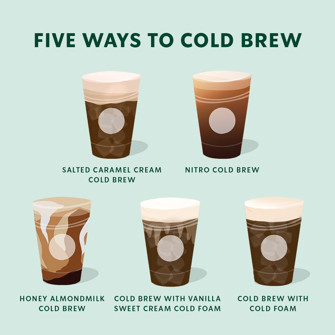 Something for every cold coffee lover.   Find these five Cold Brews in the Starbucks app.  ❄️ Salted Caramel Cream Cold Brew ❄️ Nitro Cold Brew ❄️ Honey Almondmilk Cold Brew ❄️ Cold Brew, add Vanilla Sweet Cream Cold Foam  ❄️ Cold Brew, add Cold Foam