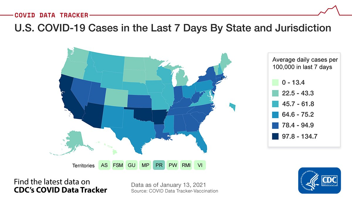 Rates of #COVID19 cases are increasing across the United States. The current 7-day average of new cases increased 16% from the previous 7-day period. Help slow the spread: 🚫 Avoid gatherings. 😷 Wear a mask. ↔️ Stay 6 feet away from others. More: