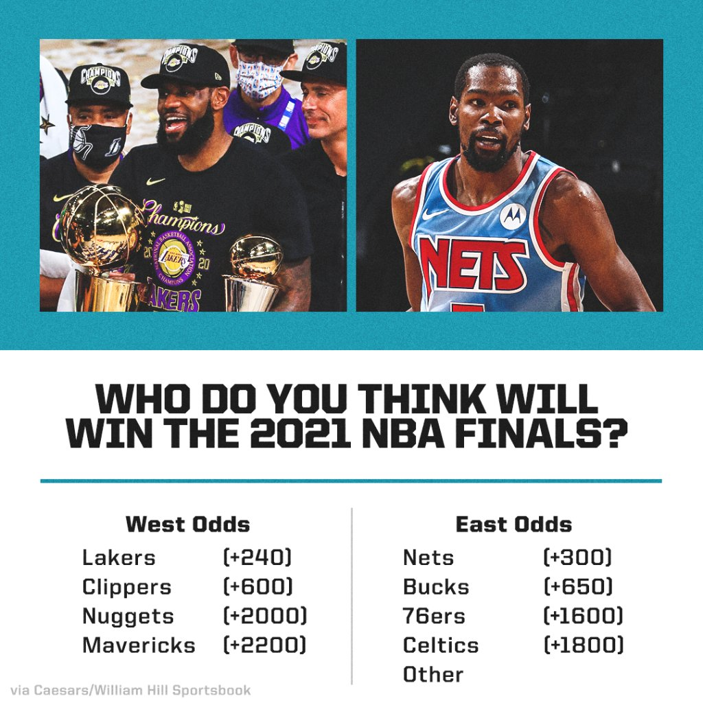 Harden ➡️ Brooklyn has made things even more interesting ...   Who takes home the title this year? 🏆 https://t.co/bYbMJRAFRK