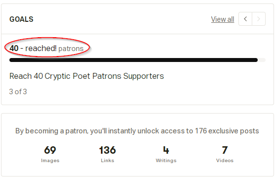 🔥 GOAL REACHED 🔥 I just reached my 40 Patreon supporters goal‼️ Next goal: 60 subscriptions Thank you for the love 🍻 If want to become a Cryptic Poet patron, checkout some of the benefits 👇 patreon.com/CrypticPoet?ut… #crypto #xrp #btc #eth