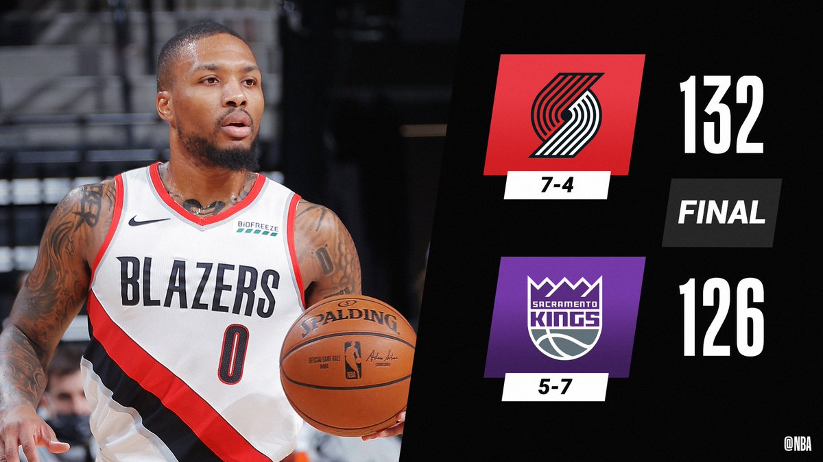 Damian Lillard GOES OFF for 40 PTS (6 3PM) and 13 AST in the @trailblazers W.  CJ McCollum: 28 PTS, 7 REB, 10 AST, 6 3PM Jusuf Nurkic: 18 PTS, 12 REB, 2 STL, 3 BLK De'Aaron Fox: 29 PTS, 5 3PM Buddy Hield: 26 PTS, 8 3PM https://t.co/ncY62FMf9l