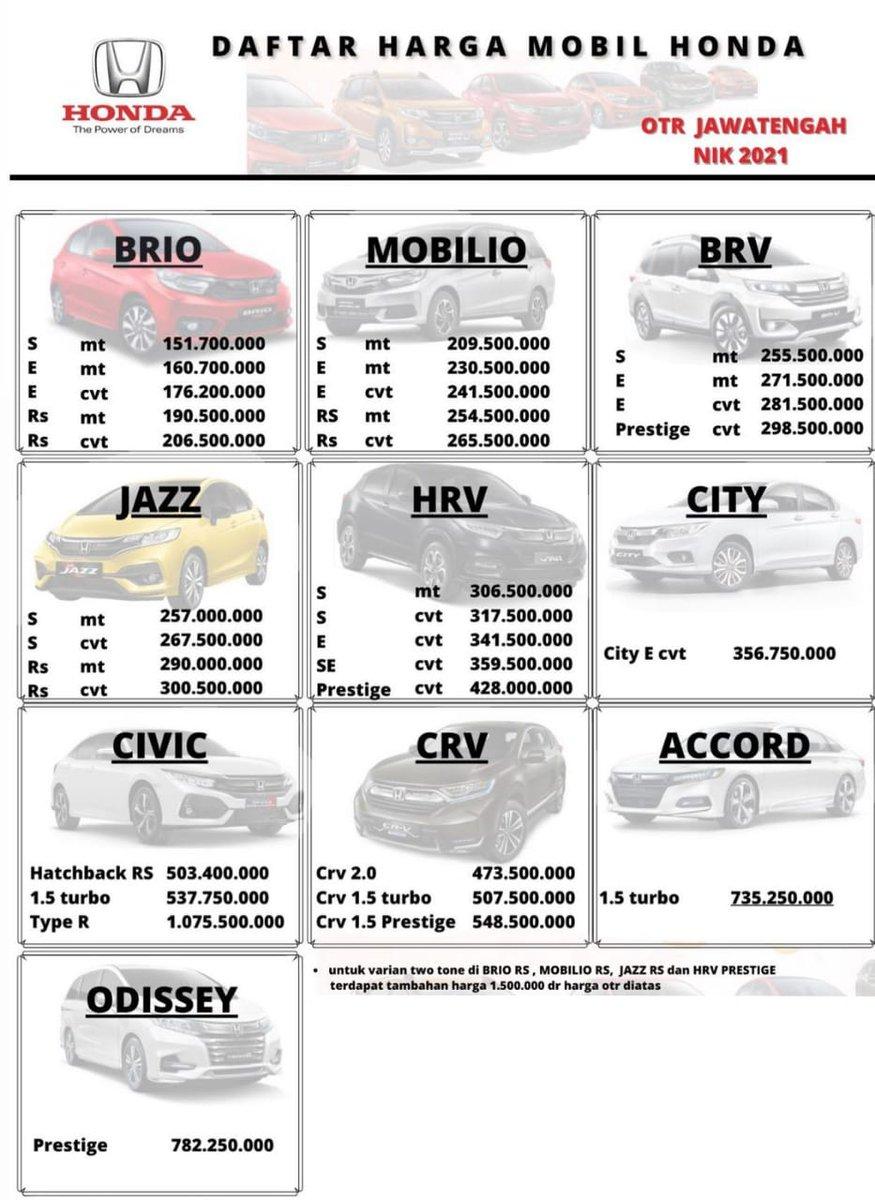 Daftar Harga Mobil Honda Kudus Jawa Tengah