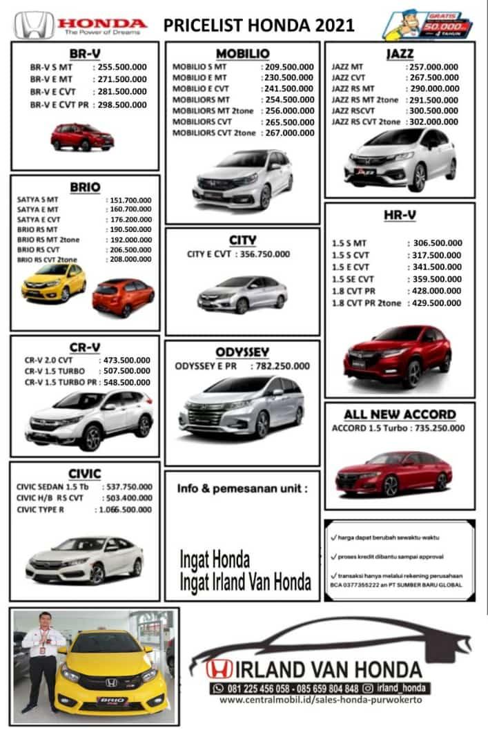 Dealer Honda Purwokerto Daftar Harga Info Promo Belimobilbaru