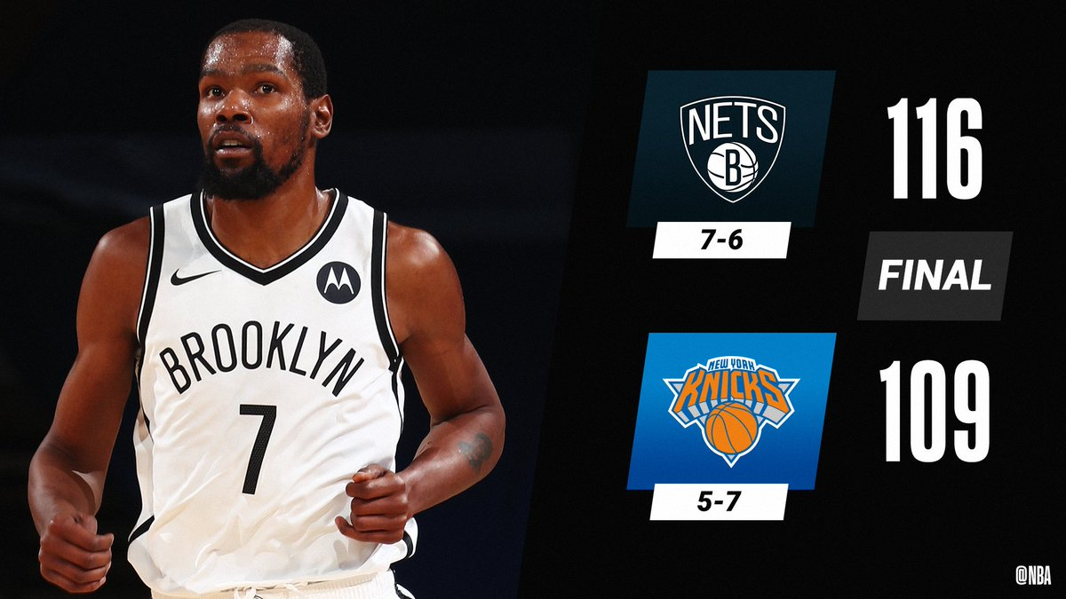 Kevin Durant (26 PTS, 2 BLK) powers the @BrooklynNets past NYK.  Bruce Brown: 15 PTS, 14 REB (career high) Julius Randle: 30 PTS