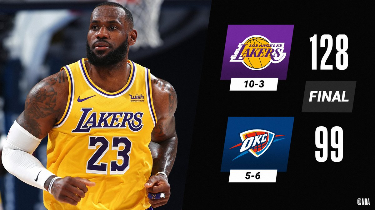 LeBron (26 PTS, 7 AST, 5 3PM) and the @Lakers move to a franchise-record 7-0 on the road.  Montrezl Harrell: 21 PTS (8-12 FGM) Anthony Davis: 18 PTS, 7 REB