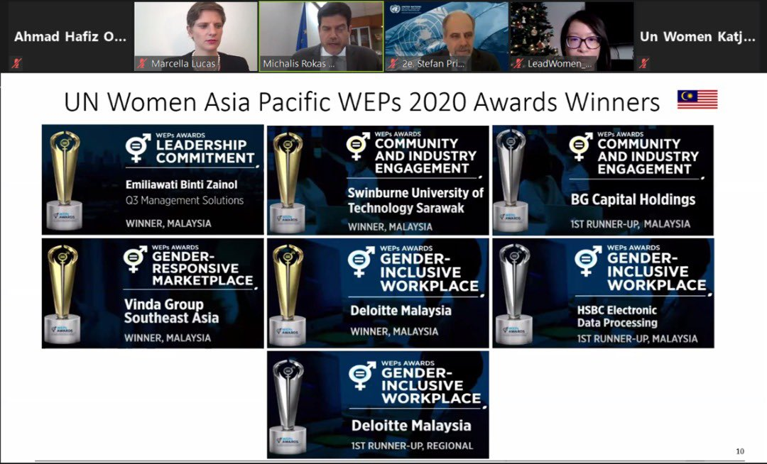 I congratulate #Malaysia awardees of the first @unwomenasia #WEPs Awards, champions of gender equality and women empowerment in business.