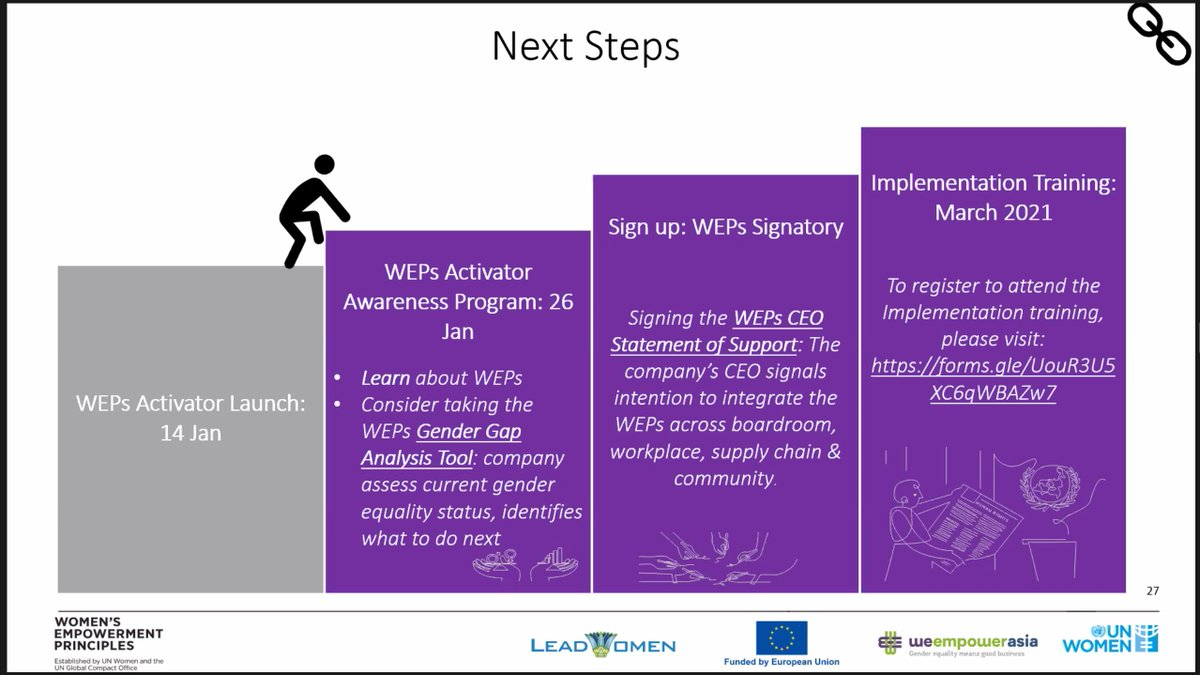 Co-hosting the #WEPsActivator #Malaysia launch today, @LeadWomenAsia CEO Dr. Marcella Lucas underscored efforts to empower more women to unlock the unmet business potential, guided by the @WEPrinciples.  #WeEmpowerAsia @EU_Commission @EUinmalaysia