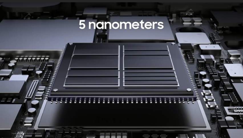 its has got  ✅20% faster CPU ✅25%  faster GPU #SamsungUnpacked