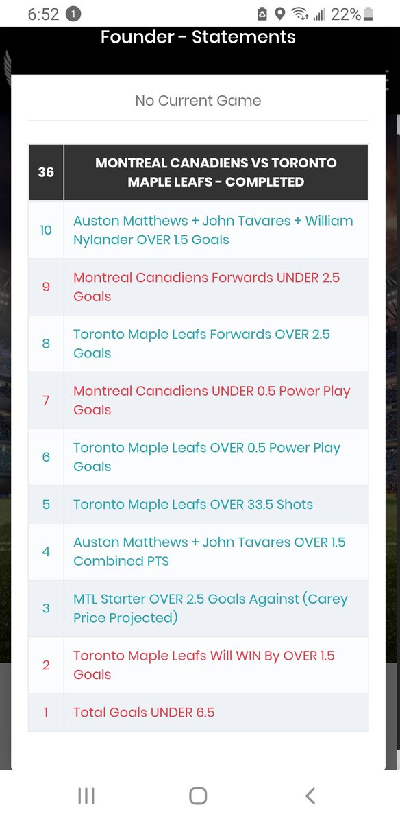 Also... Not bad taking 3rd in first @StatementGames / @Tarpsoffhockey_ @Tarpsoffsports #MTLVsTOR contest.  Giving my 36 PTS (User= Founder) a C+ grade.   Any time you can squeeze out a win over another BOSS (@cmancuso9797) - you take it and run!