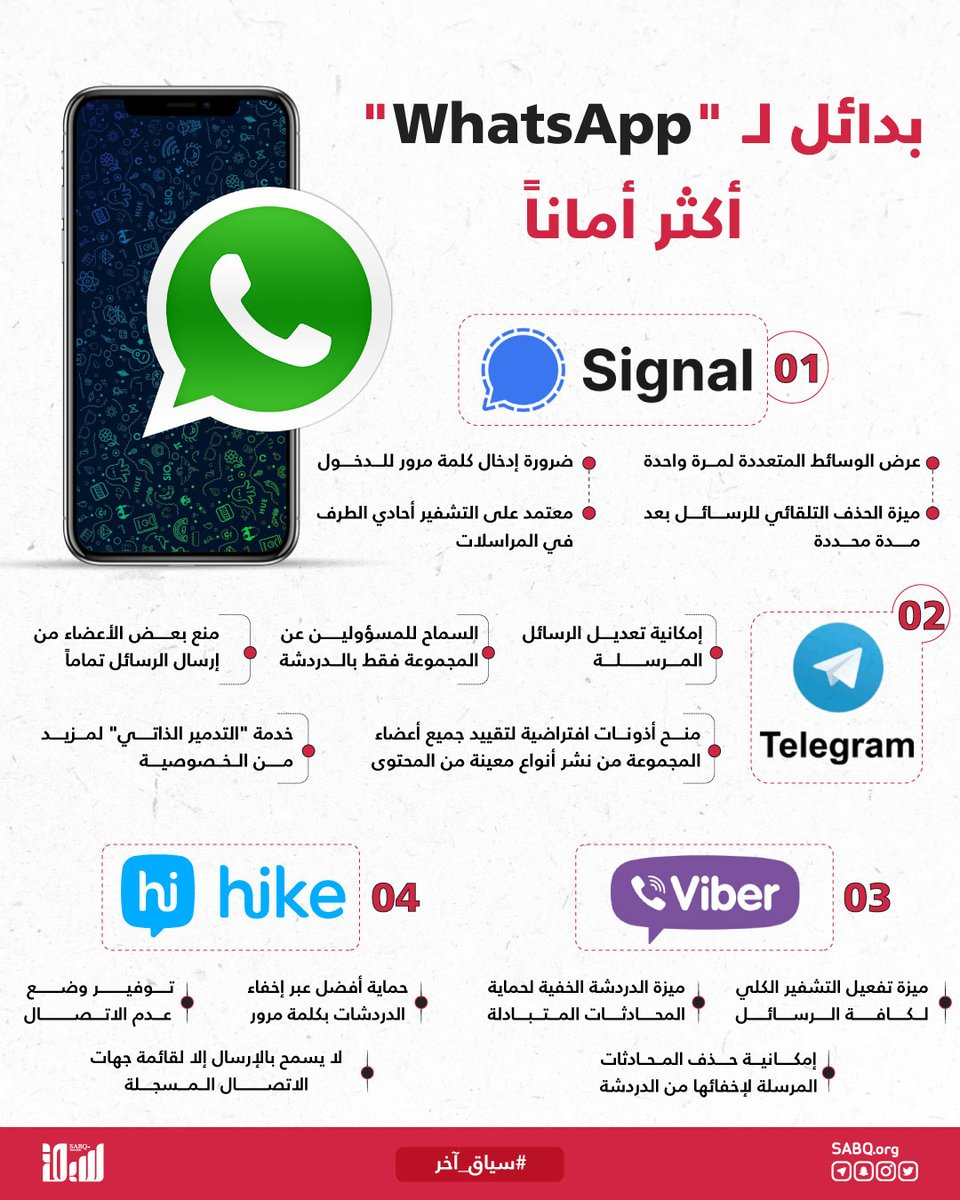 """أثارت سياسة الخصوصية الجديدة لـ """"WhatsApp"""" موجة عارمة من الانتقادات، ما دفع كثيرًا من مستخدميه إلى البحث عن بدائل أخرى تحمي بياناتهم.  #سياق_آخر"""