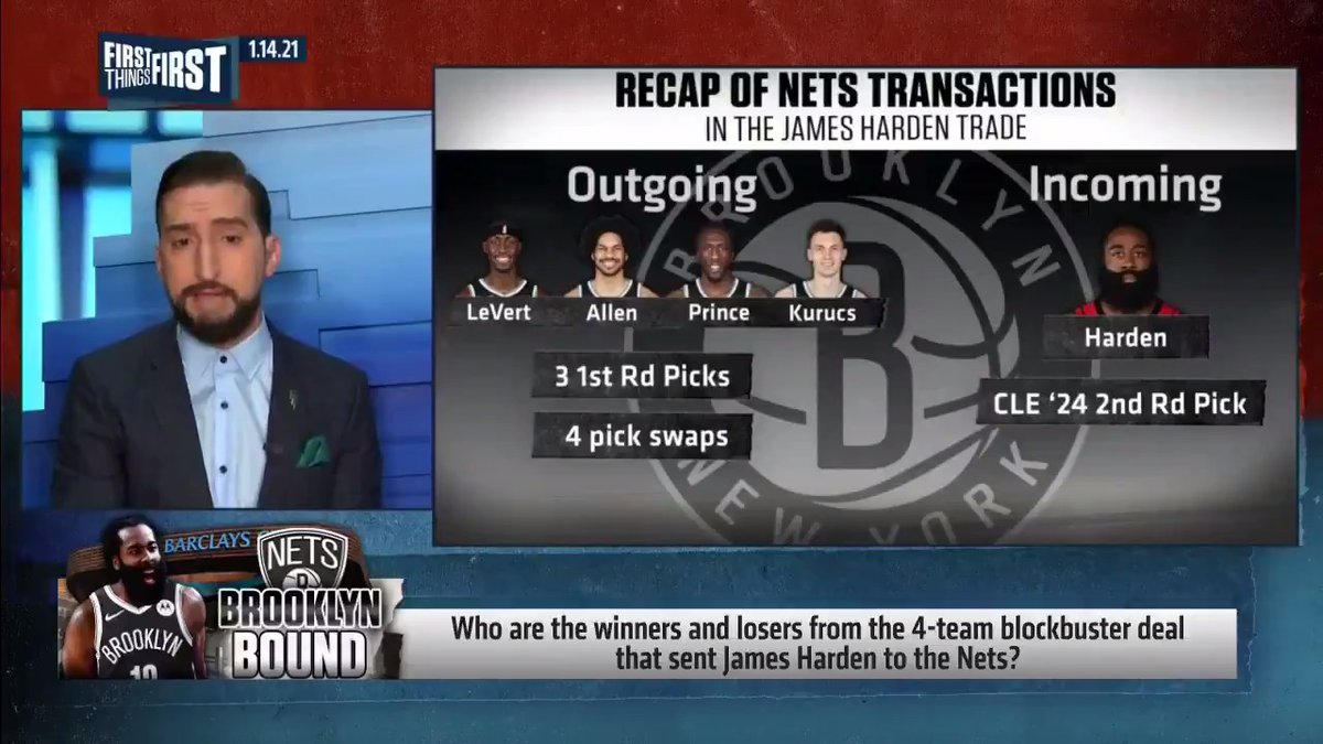 ".@getnickwright breaks down the winners losers from the 4-team blockbuster deal that sent James Harden to the Nets.  ""The Nets said, 'What we currently have is not going to be good enough. We have to go all in on having the only Big 3 in the league [if Kyrie returns].'"""