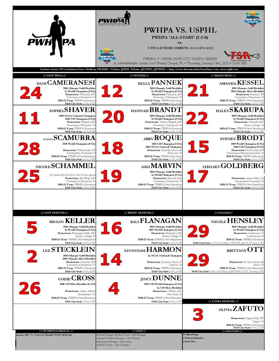 Here are the @PWHPA lines for this morning's #HubCityTampa game against the @UticaJrComets! @Alex_Thomas14 has your call at 10:40 am on @MyHockeyTV!