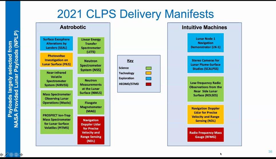 [CLPS] - Intuitives Machines/IM-1 - Nova C (Q1 2022) Ert2G44XUAMkDh3?format=jpg&name=medium