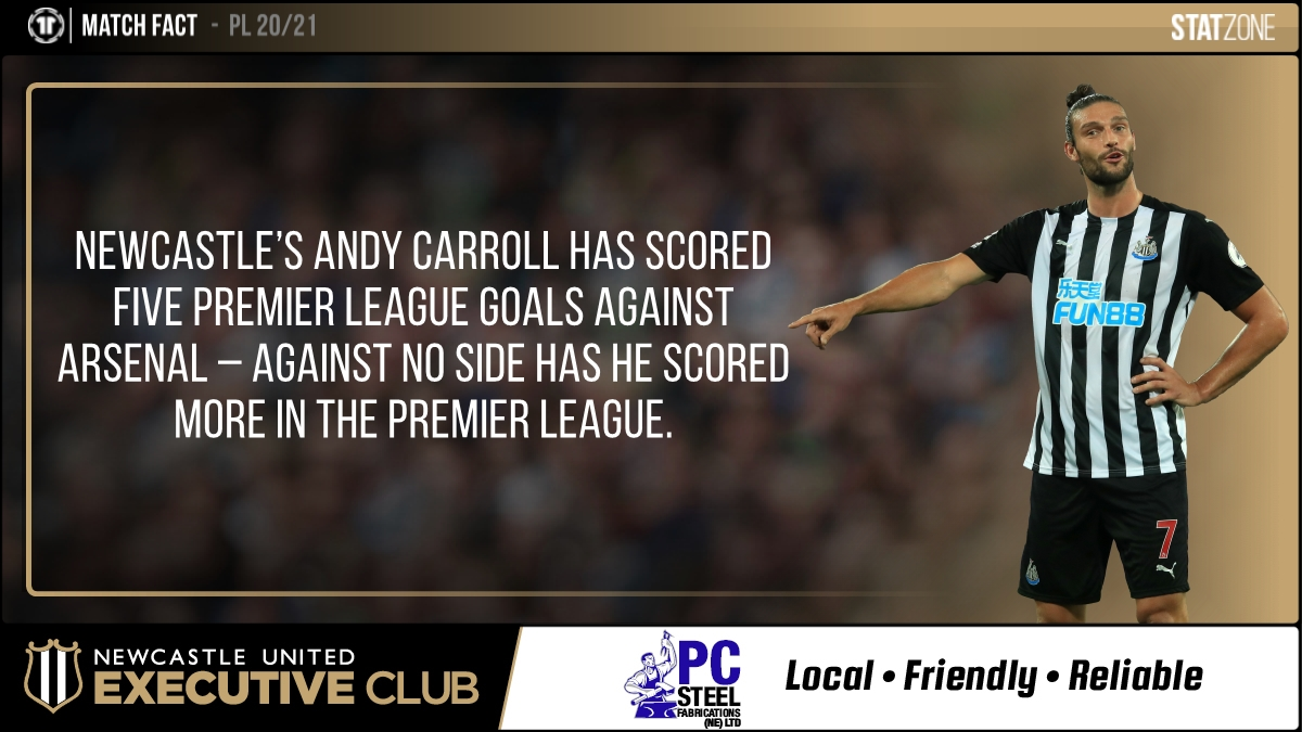 ⚽#NUFC are back at the Emirates Stadium again on Monday to face #AFC.  Andy Carroll has a good @premierleague goal scoring record against this weekend's opponents. 👇@steel_ne