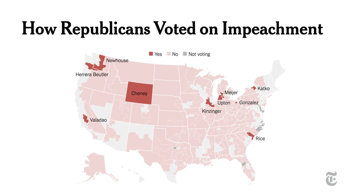 """Ten Republicans broke with President Trump and voted """"yes"""" on impeachment. See how each House member voted on Wednesday: https://t.co/5DXXqxC4kX https://t.co/lngDXc0dRy"""