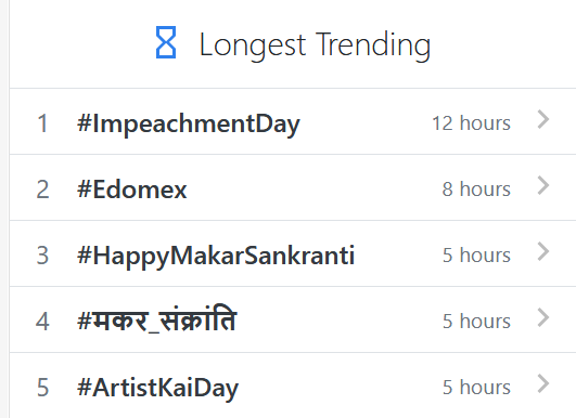 Longest Trending - #impeachmentday #edomex #happymakarsankranti #मकर_संक्रांति #artistkaiday
