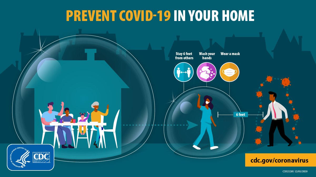 Keep #COVID19 outside your home🏠. When around people you don't live with, wear a mask, stay at least 6 feet apart, wash your hands to protect yourself and others. Learn more about 🚫 stopping the spread of COVID-19 at home: .