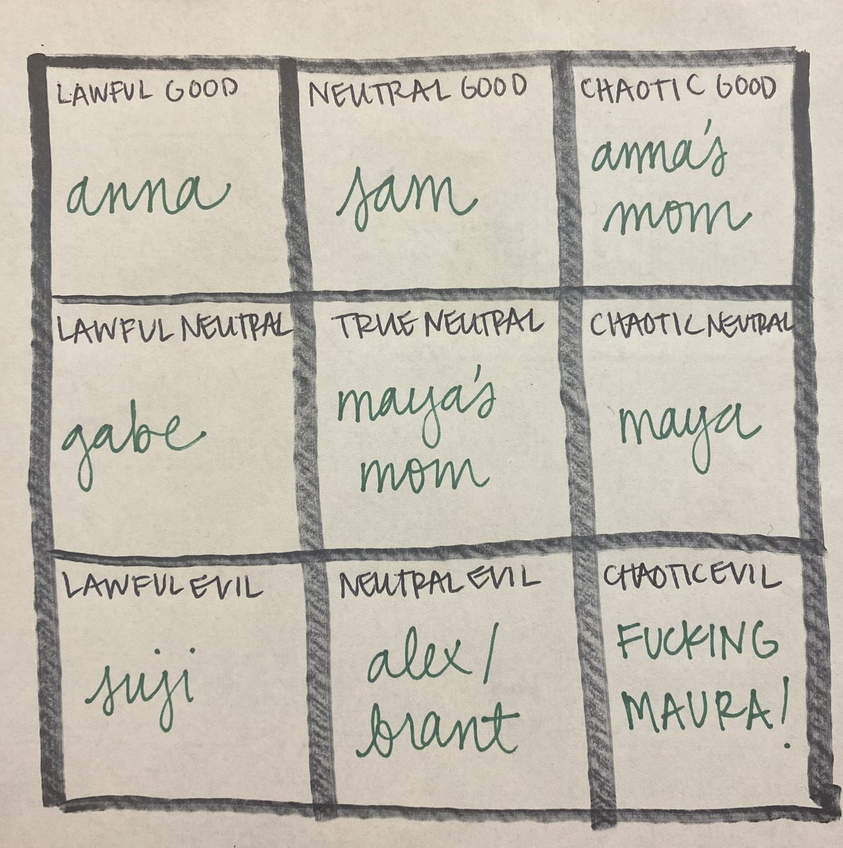 Do you ever miss @pen15show so much that you make an alignment chart for no reason on a Thursday? No? Just me? Cool, here it is! LYLAS!!! @mayaerskine @annakonk