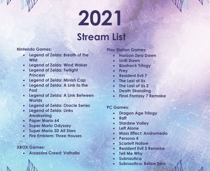 I stream Monday, Wednesday and Saturday at 8:00 PM EST. We're currently doing Majora's Mask 3D, but here's what I would like to tackle on stream in the future. Let me know what you want to see most!  #twitchstreamer #StreamWhatYouLove #SmallStreamersConnect #SupportSmallStreamers