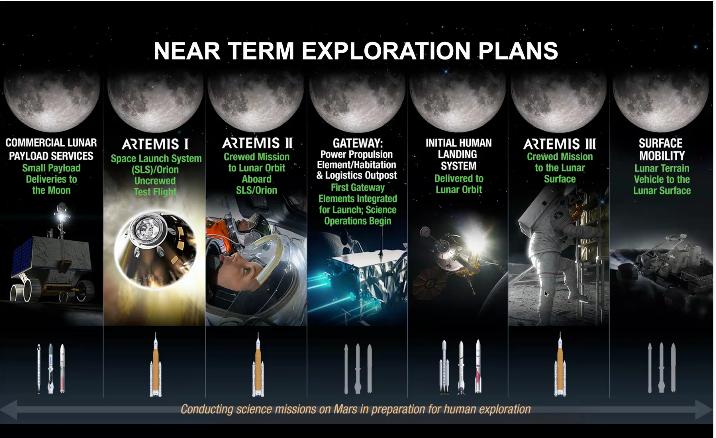 Genèse du programme lunaire Artemis - Page 20 ErtlJV4XYAMjlvs?format=png&name=900x900