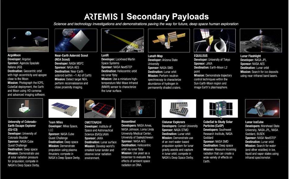 SLS block 1 (Orion Artemis-1) - NET novembre 2021 - Page 11 ErtnOJkXIAMgITv?format=jpg&name=medium