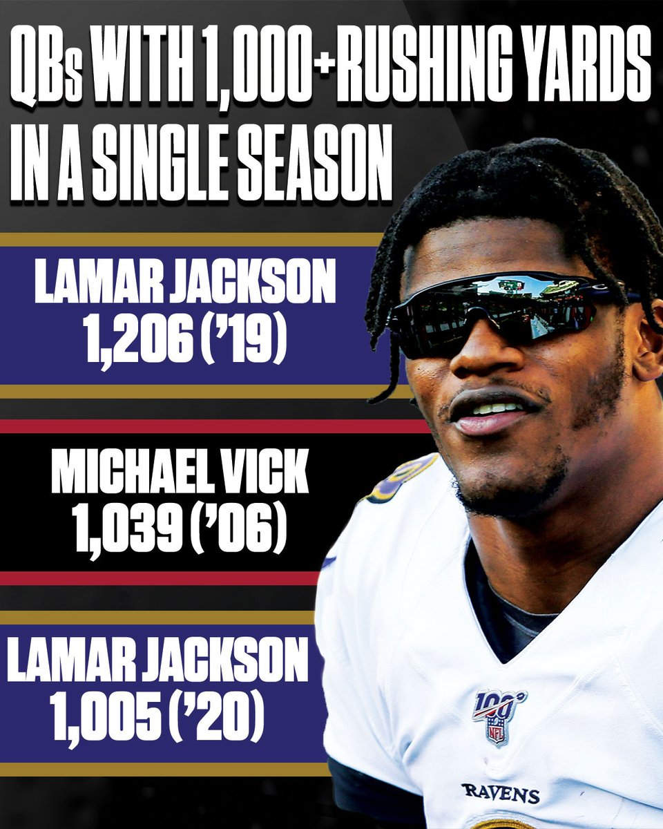 Quarterbacks with 1,000+ rushing yards in a single season.  1. Lamar Jackson 2. Michael Vick  That's the list, and Jackson is the only one to do it twice. #DivisionalRound