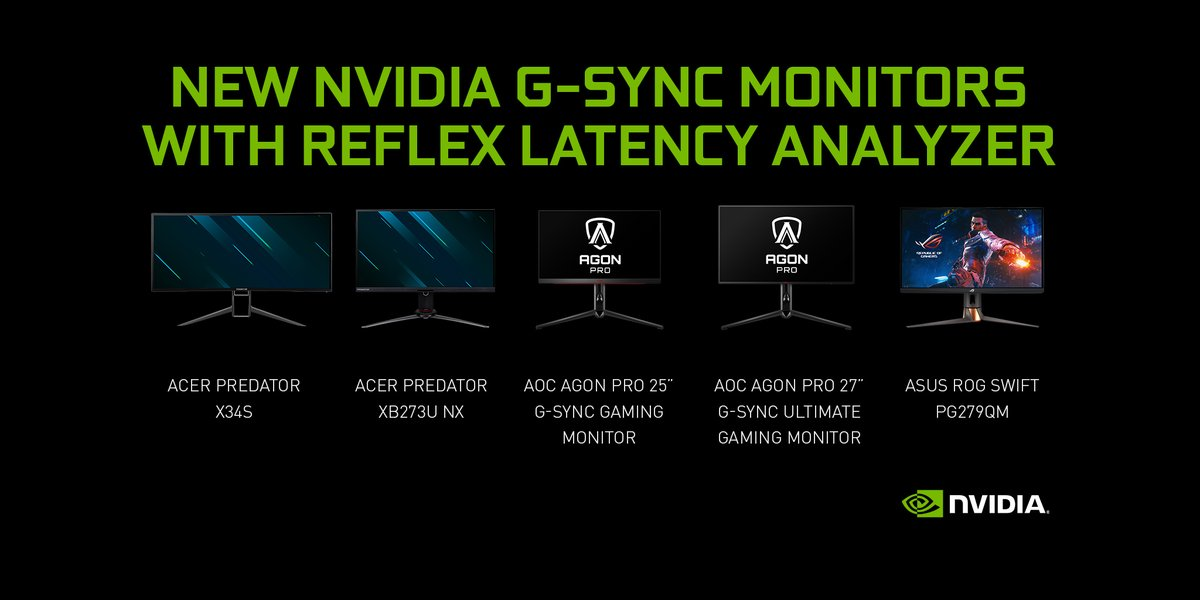 Measure and optimize your system latency with these 5️⃣ new G-SYNC gaming monitors featuring the NVIDIA Reflex Latency Analyzer from our partners:   🖥️ Acer 🖥️ AOC 🖥️ ASUS  #FramesWinGames 👉
