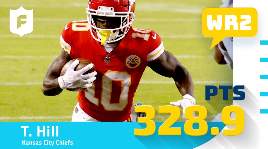 .@cheetah put up 15+ fantasy pts in 12 games this season aka fantasy's Mr. Consistent!