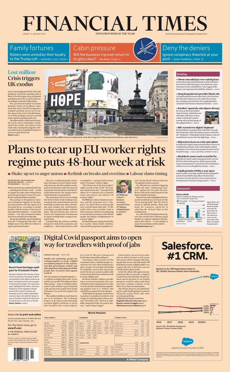 FINANCIAL TIMES: Plans to tear up EU worker rights puts 48 hour week at risk #TomorrowsPapersToday