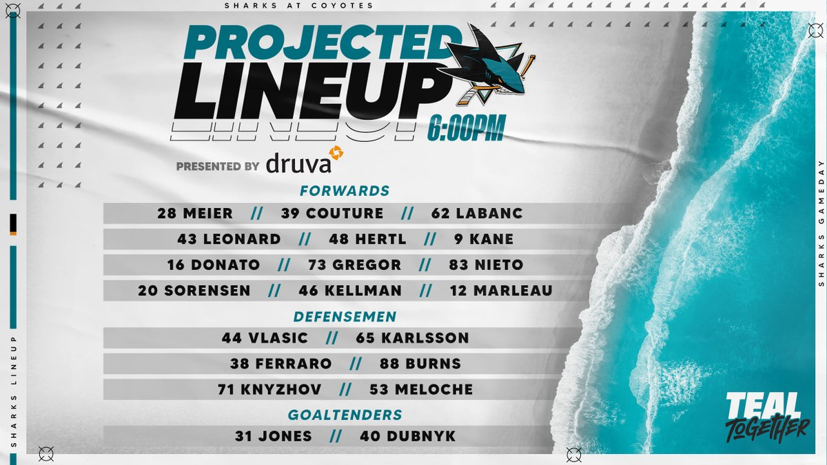 We got a lot of new faces, so let's take a look at how things are shaking out.  #SJSharks