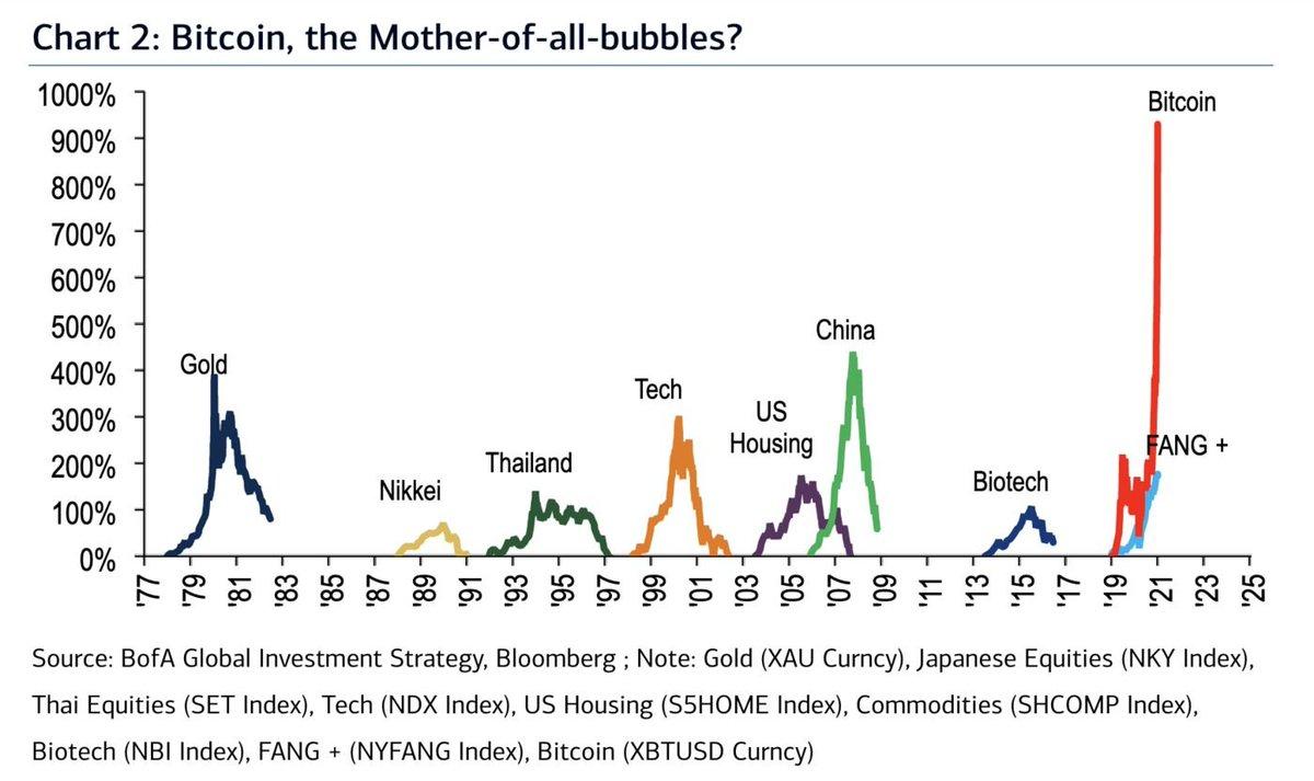 Kaip rasti istorines akcijų kainas? - Lėšos -