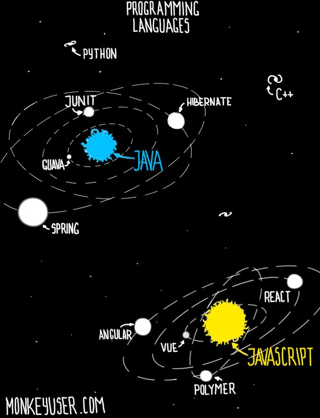 "Java is to JavaScript what car is to Carpet."" – Chris Heilmann (comic v/@ismonkeyuser)"