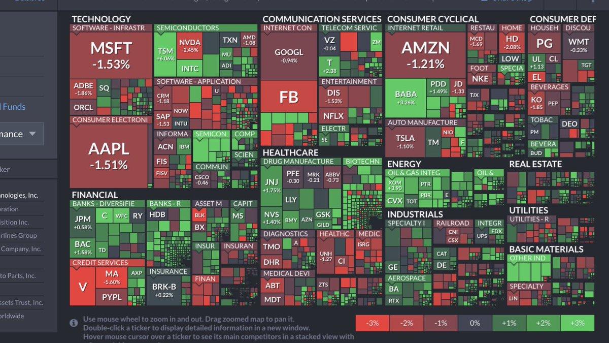 株価 rprx
