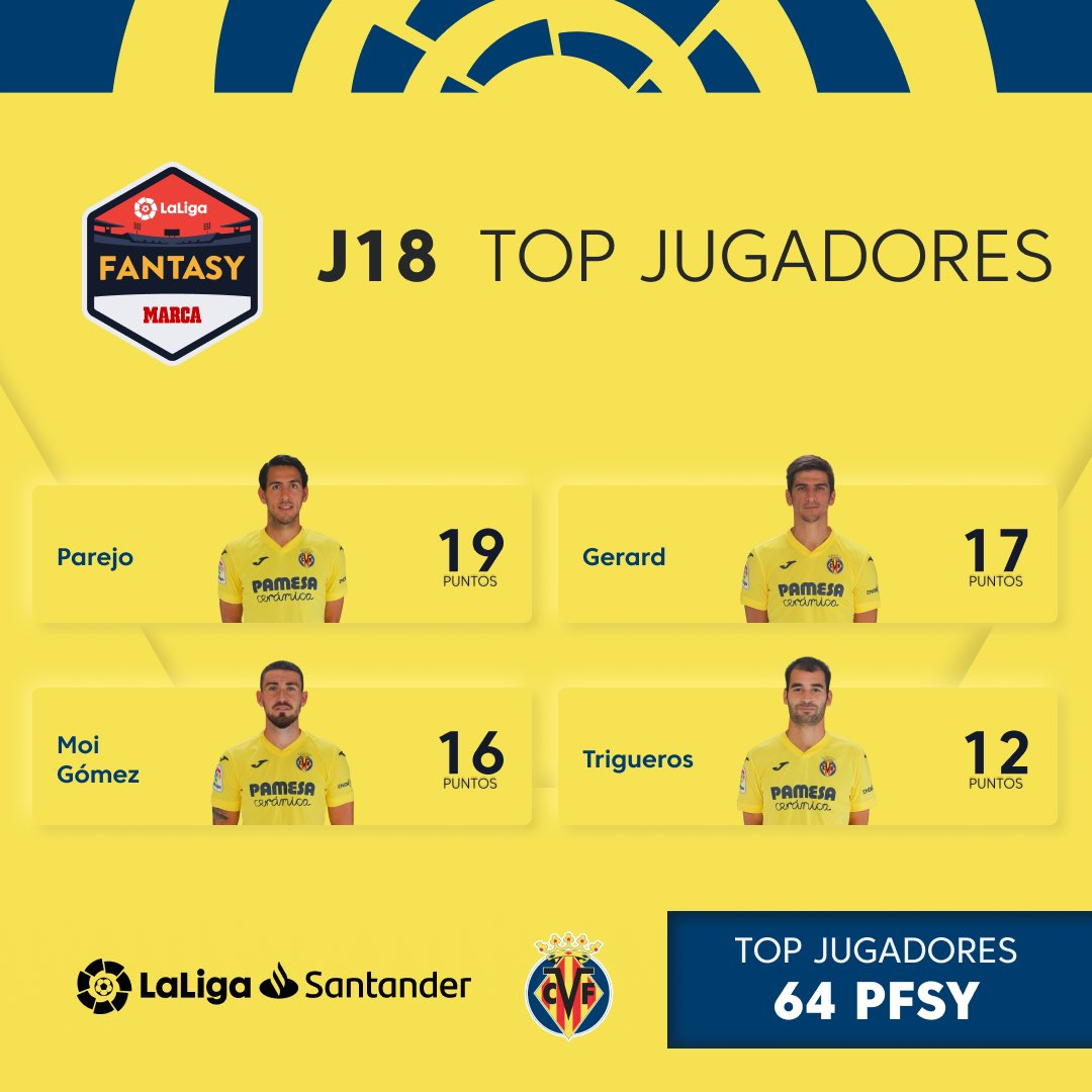 ¡@DaniParejo, @GerardMoreno9, Moi Gómez y @Trigueros17 se salen con el @VillarrealCF en @FantasyLaLiga!  📲 JUEGA YA: