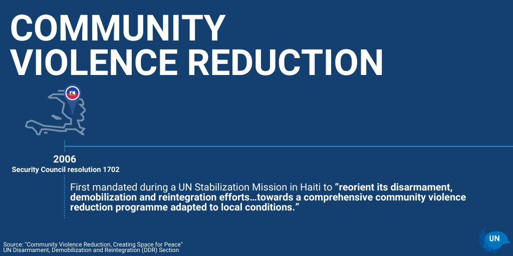 Community Violence Reduction prevents and reduces violence at the community level in ongoing armed conflict or in post-conflict environments.   It was first implemented in 2006 and remains a core component of several peacekeeping mandates. #A4P 👇