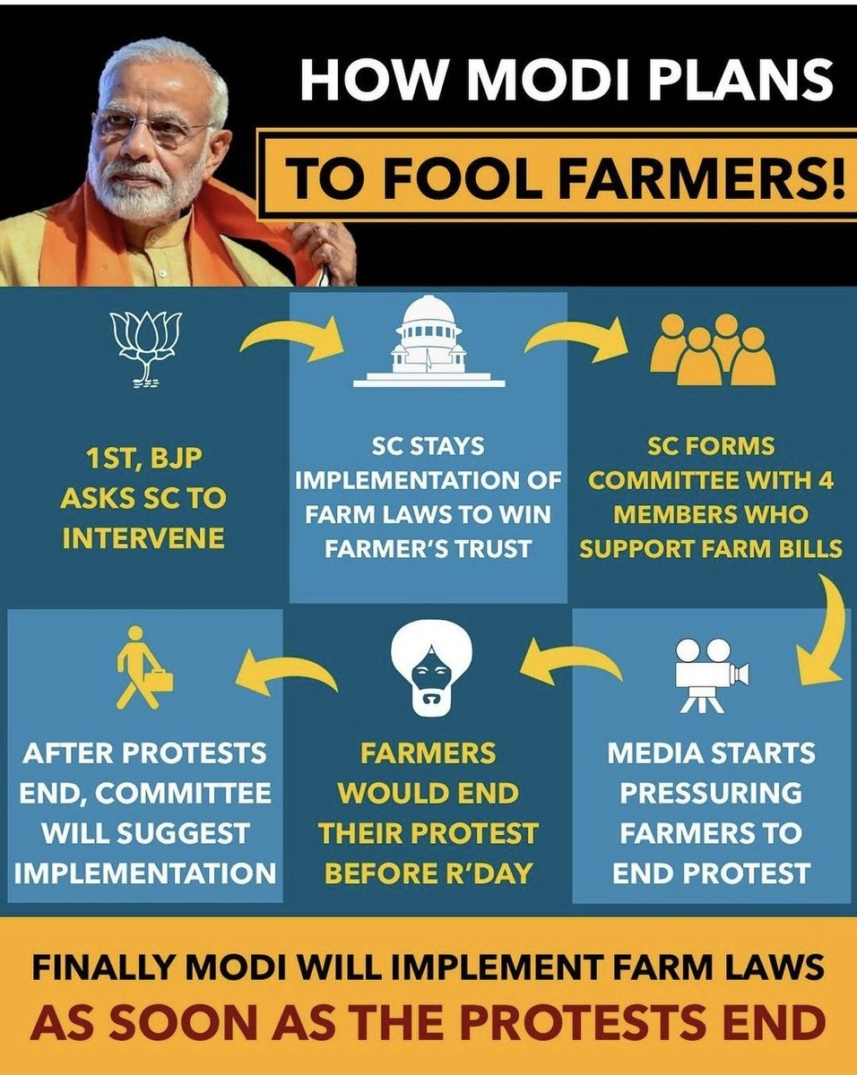 Farmers ain't going to fall for the lollipop of a Committee..  #RepealFarmActsToday