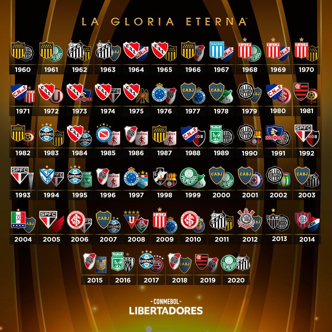 🤩 ¡Todas las finales de la CONMEBOL #Libertadores!  🇧🇷 @Palmeiras y @SantosFC jugarán en 1⃣5⃣ días la definición 6⃣1⃣ de la Copa.  🤔🏆 ¿Quién se quedará con la #GloriaEterna?