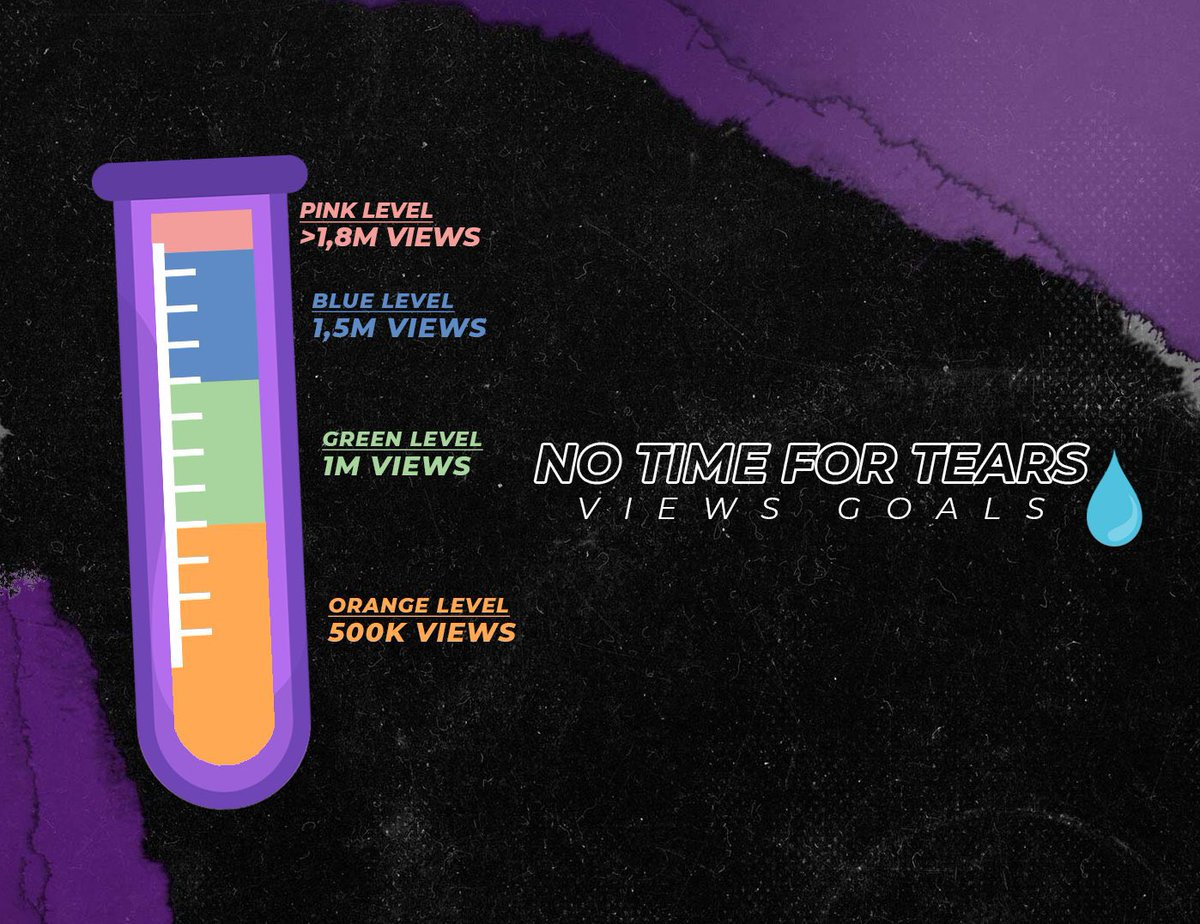 Who's ready for the NO TIME FOR TEARS MUSIC VIDEO  Less than 30 minutes to go!  This is the goals for the music video!  @NathanDawe @LittleMix