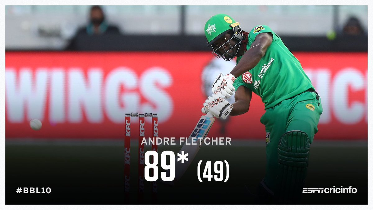 Andre Fletcher smashes it all round the park to take the Melbourne Stars to 179 💥  https://t.co/0smy7UGMUR | #BBL10 https://t.co/g9qc1d8oix