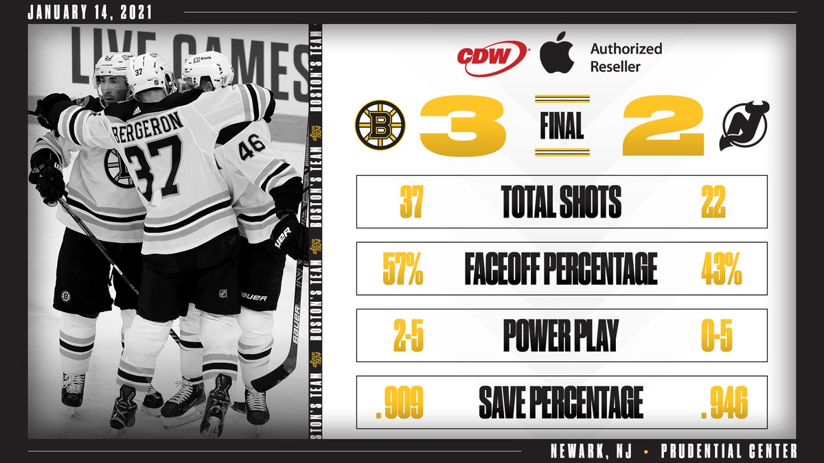 Starting the season off right.  #NHLBruins | @CDWCorp https://t.co/eqv2Tx6EgX
