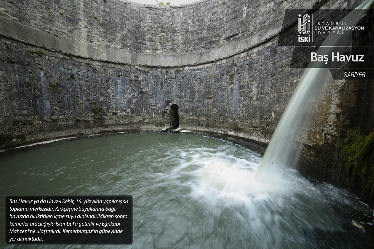 14 Ocak 2021 tarihinde İstanbul'a verilen su miktarı: 2 milyon 665 bin metreküp 15 Ocak 2021 tarihi itibariyle içme suyu kaynaklarımızın doluluk oranı: %28,03