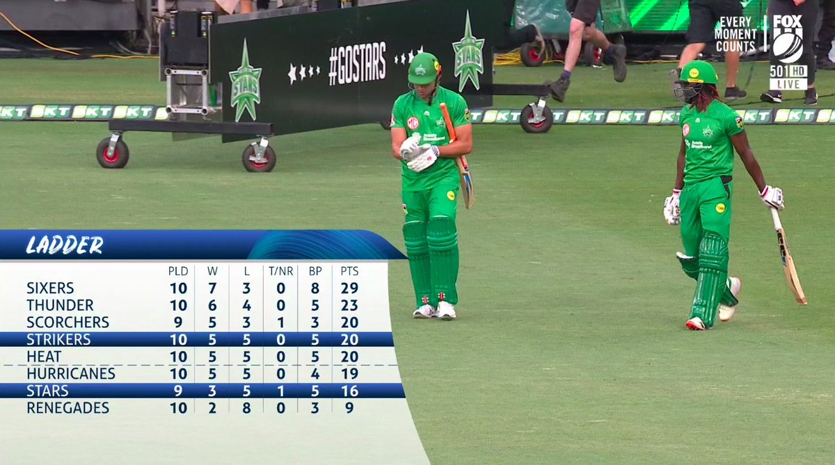 Big game coming up at the MCG!   📺 Watch #BBL10 on Fox Cricket or Kayo: https://t.co/oCr03mDZce  📝 Live Blog: https://t.co/MImwyYx2w1 📱 Match Centre: https://t.co/OFoYsunZI6 https://t.co/Hx4quUo9gy